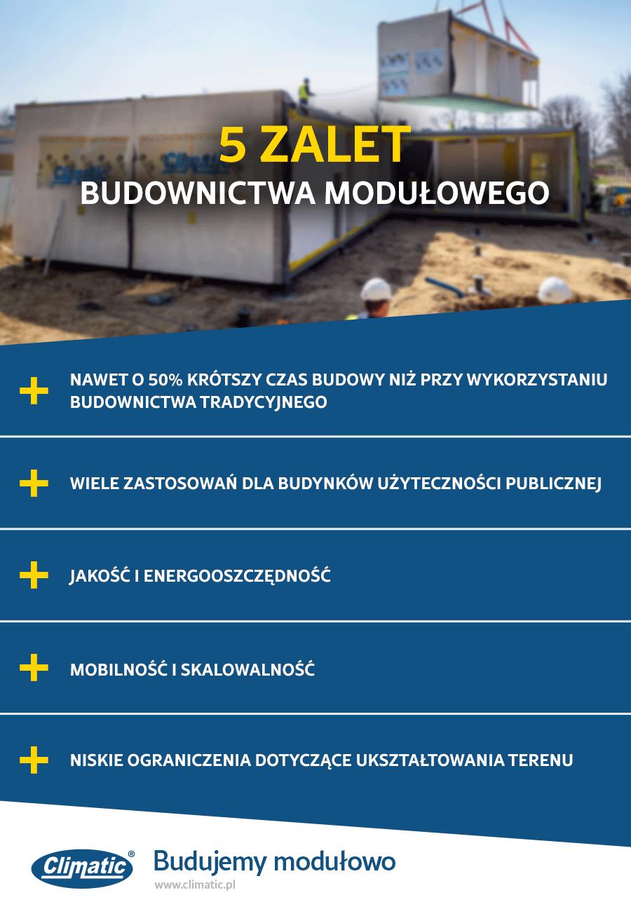 5 zalet budownictwa modułowego